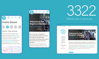 On launch day the Brighton Chamber website received 3322 visitors!